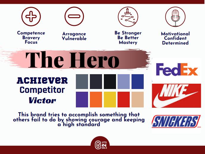 Hero Archetype