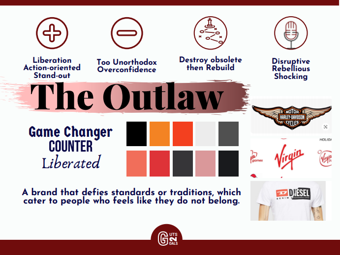 Outlaw Archetype